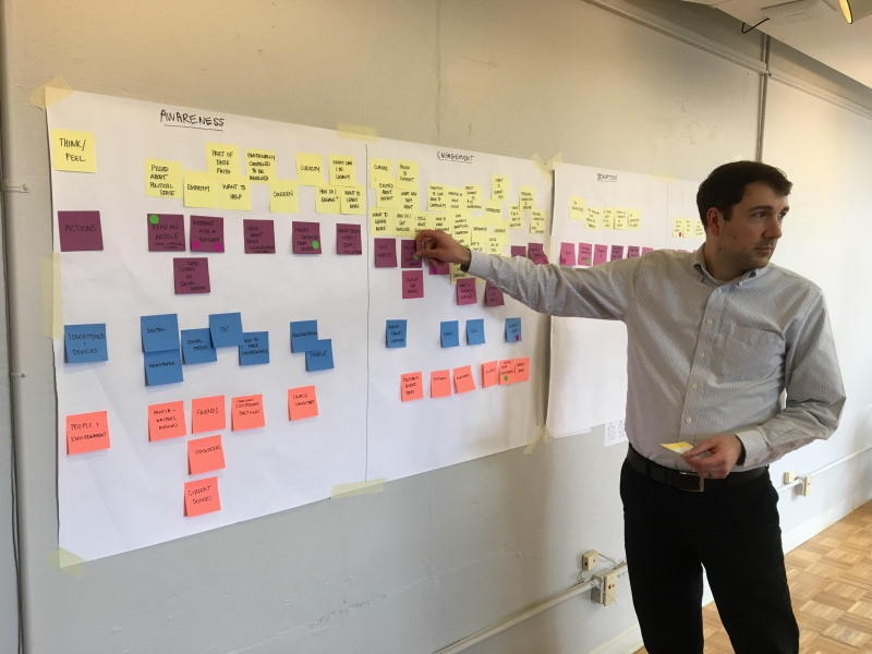 Donor Journey Mapping