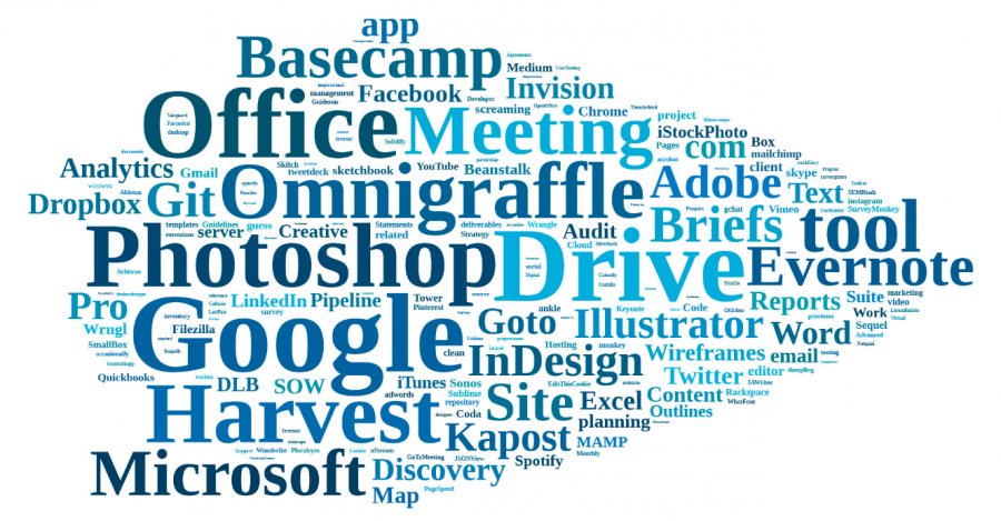 Word cloud of our tools.
